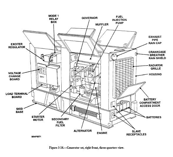 special for eee students  what should i know about generators