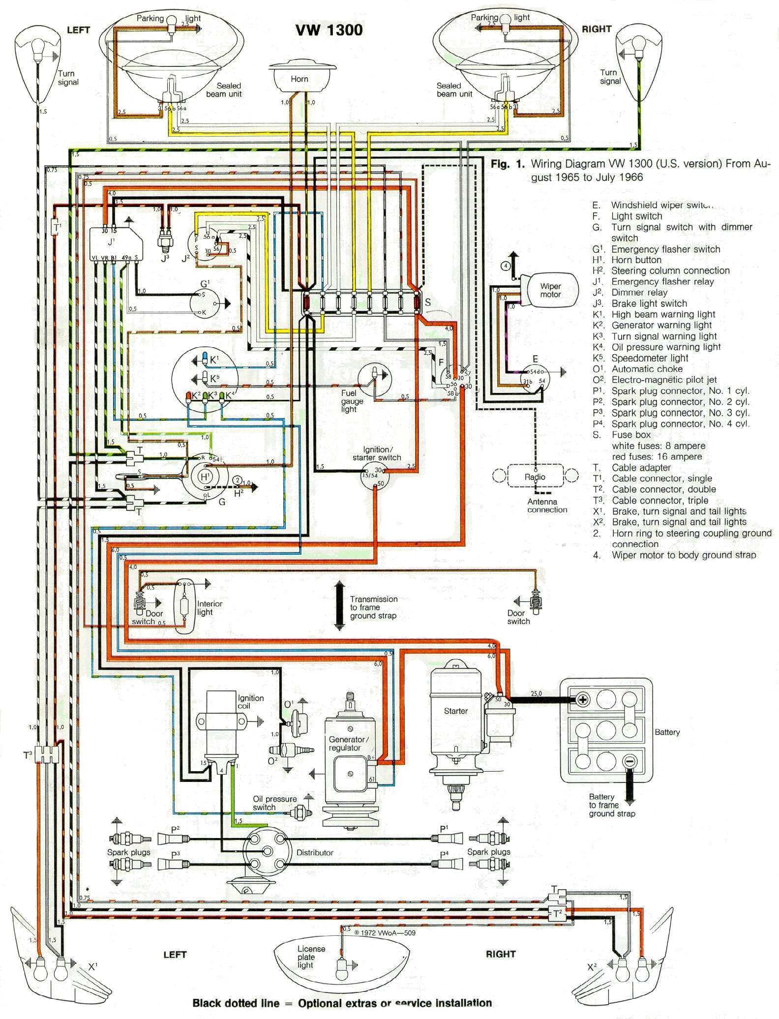 20 Luxury 1973 Vw Thing Wiring Diagram