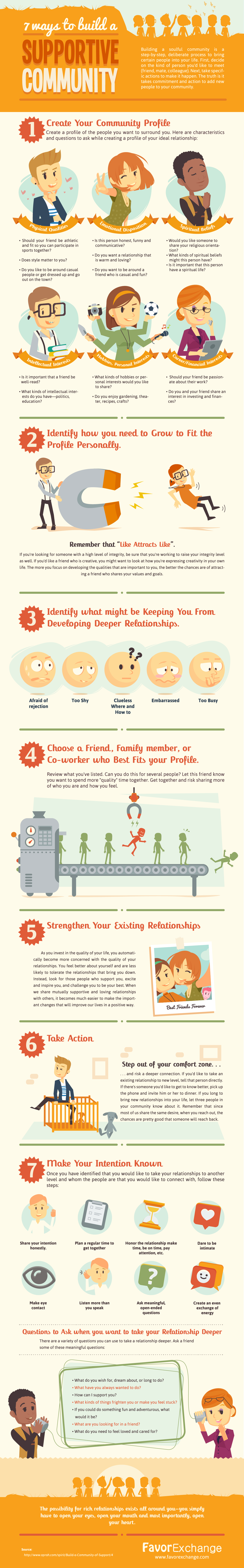 infographic: 7 Ways to Build a Supportive Community