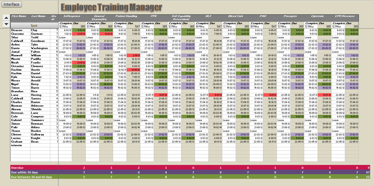 employee training record excel tracking spreadsheet template