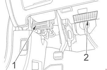 Honda Crv 2007 2011 Fuse Panel Diagram