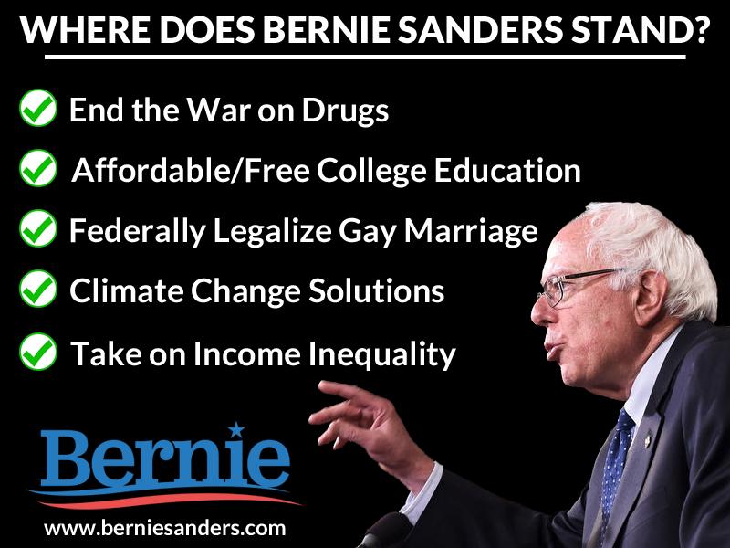 Where Does Bernie Stand Sandersforpresident