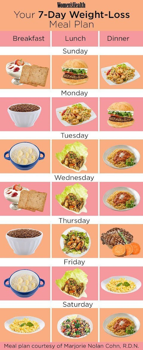 What Foods To Eat When Trying To Lose Weight