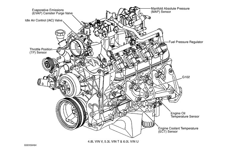 31 Chevy 53 Liter Engine Diagram