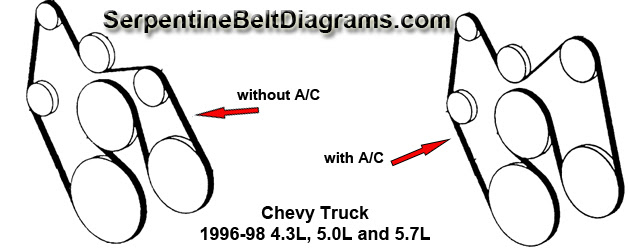 1997 Chevy 2 4l Engine Diagram Wiring Diagram Frankmotors Es