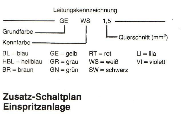 Stromlaufplan Kadett E C20ne