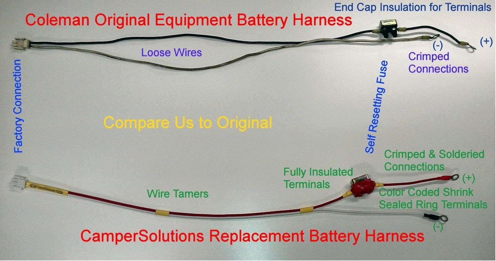 Battery For Coleman Trailer Wiring Diagram