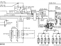 1983 Ford F 100 Wiring Diagram
