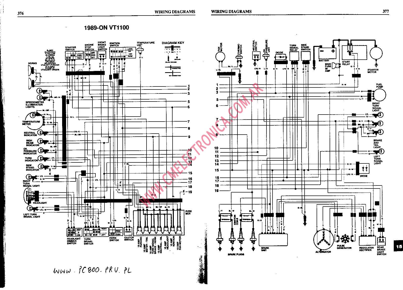 1986 Honda Vt1100 Wiring Diagram Wiring Diagram United A United A Maceratadoc It