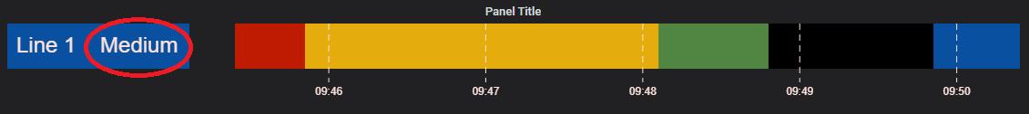 Gantt Chart For Tls Ess Wiki