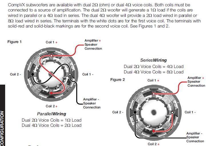dual 4 ohm wiring diagram  wiring diagram