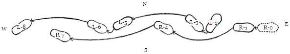 《昆吾劍譜》 李凌霄 (1935) - footwork chart 5b