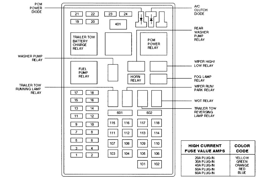 31 99 Ford Expedition Fuse Diagram