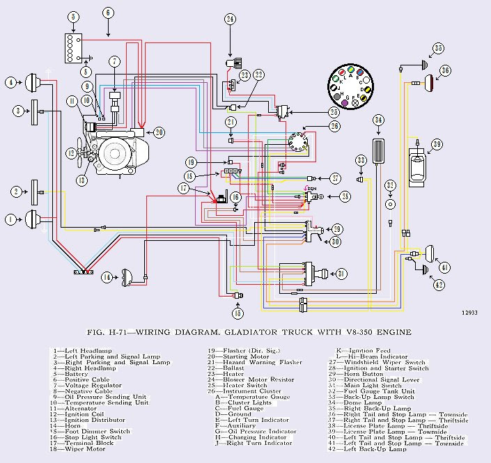 DOWNLOAD SCHEMA Jeep J10 Wiring Diagrams Full Quality ...