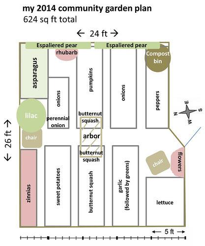 Microsoft PowerPoint - 2014 Garden diagram v3.pptx