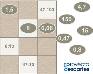 Bingo para multiplicar y dividir decimales
