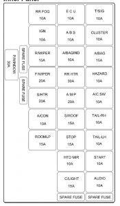 Hyundai Elantra 2005 Fuse Box Diagram Auto Genius