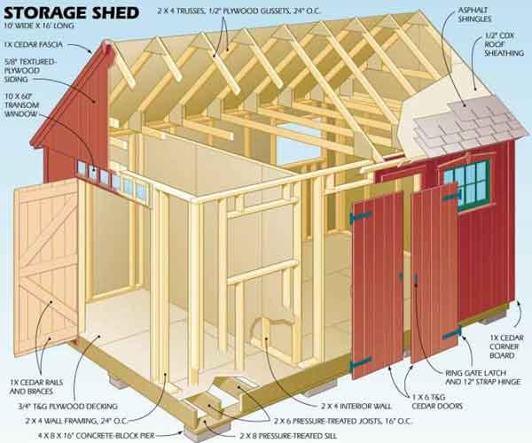 Ez Build Shed Plans