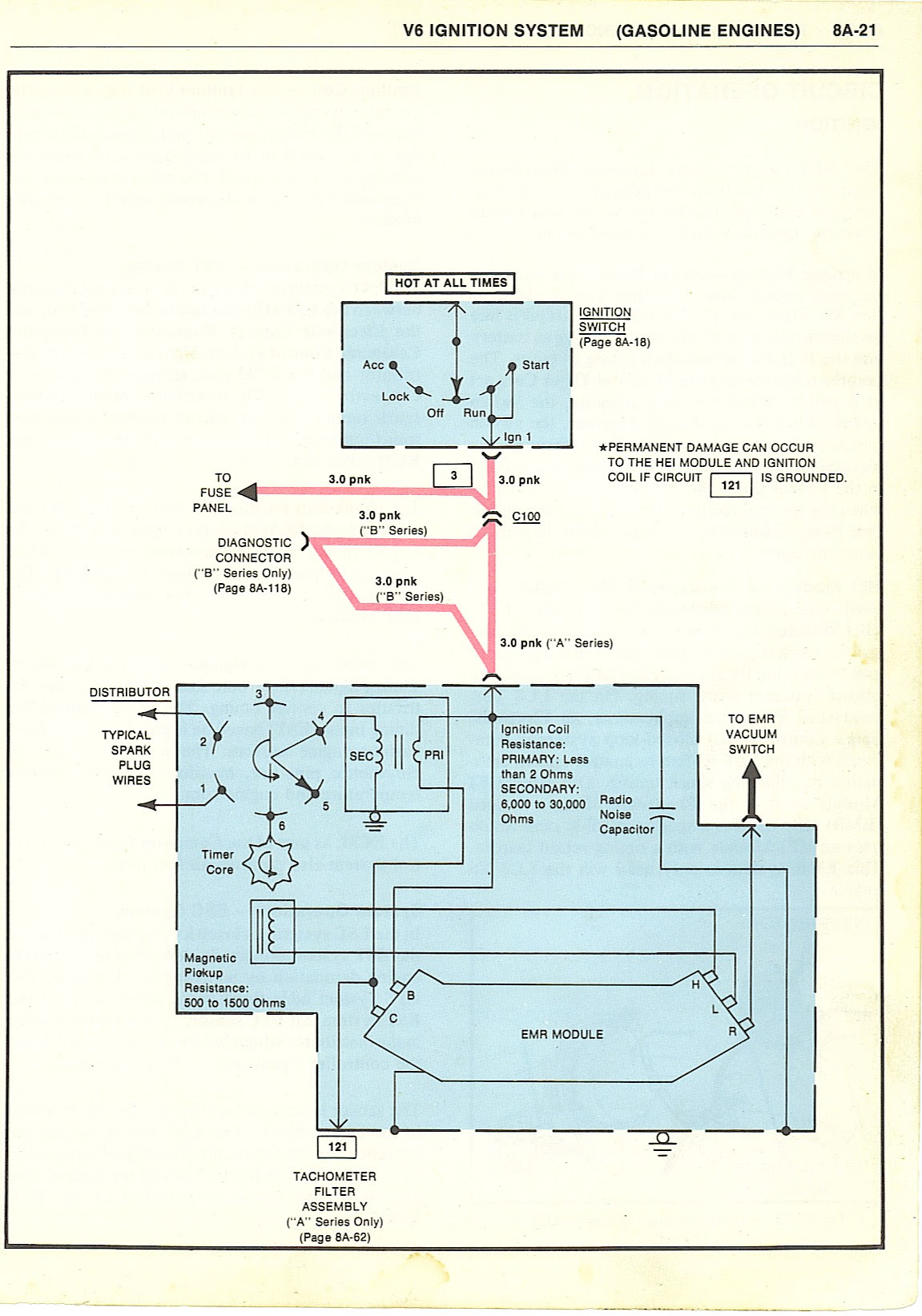 Diagram Download 1968 El Camino Wiring Diagram For Ignition Hd Quality Clamdiagrams Bruxelles Enscene Be