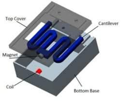 Bateria cinética entrega energia pronta para uso