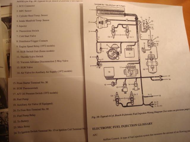 Porsche 914 Fuel Injection Wiring Diagram Wiring Diagram Sonata Sonata Graniantichiumbri It