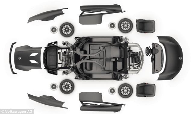 The XL1 was designed from scratch and is lightweight as some steel components (an exploded view is pictured), including the chassis, have been replaced by carbon fibre so that the car weighs in at just 795kg