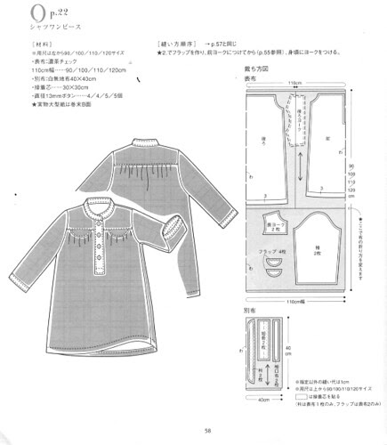 Pattern pieces and layout