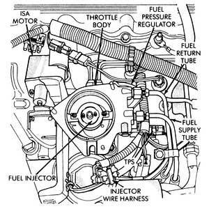 1990 Jeep Wrangler Engine Diagram Wiring Diagram Protocol A Protocol A Musikami It