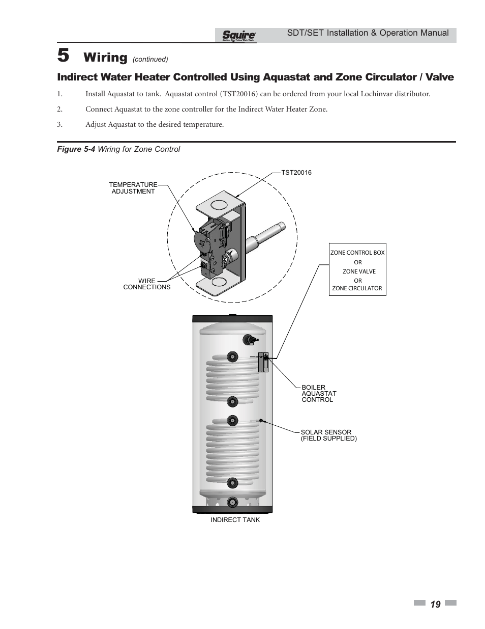 Lochinvar Squire Indirect Water HeaterBest Water Heater