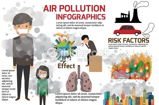 Contaminación Ambiental Infografía Con Información Sobre Impacto