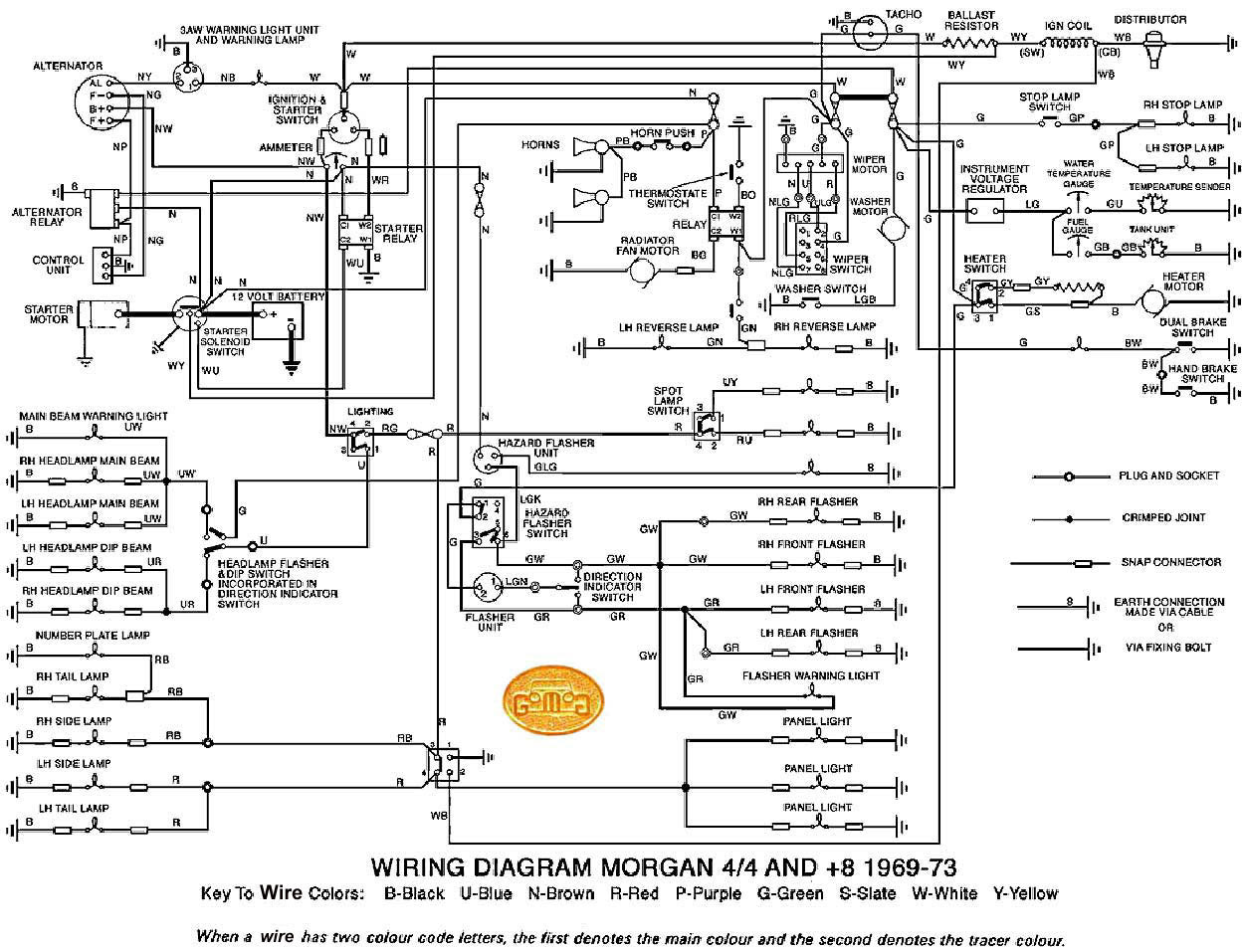 diagram] country leisure spas wiring diagram full version hd quality wiring  diagram - autoaccidentdiagram.rapfrance.fr  database design tool - create database diagrams online