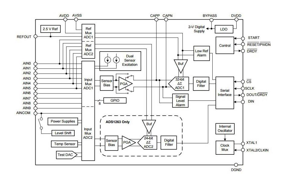 Citroen Xsara Picasso Stromlaufplan