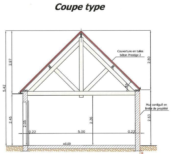 Route occasion permis de construire pour un garage for Surface minimum pour permis de construire