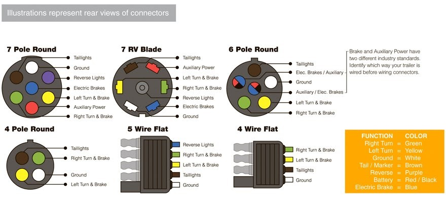 76 Diagram For 6 Way Trailer Plug