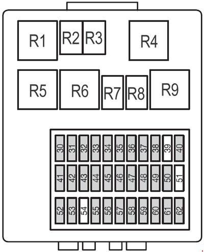 1998 2007 Ford Focus Mk1 Fuse Box Diagram Fuse Diagram