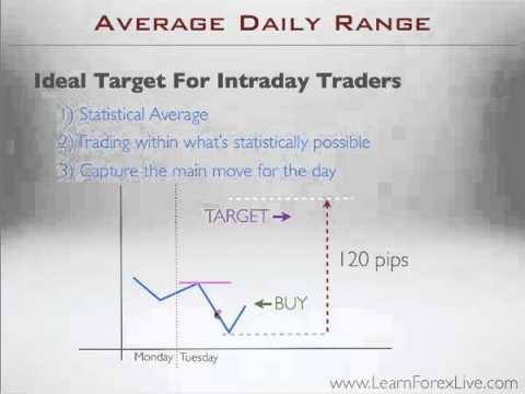 Forex average daily range in pips