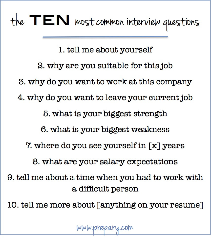 How to answer the most common interview questions : The ...