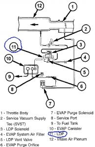dodge ram 1500 fuel system diagram 2003 dodge ram 1500 evap system diagram general wiring diagram  2003 dodge ram 1500 evap system diagram
