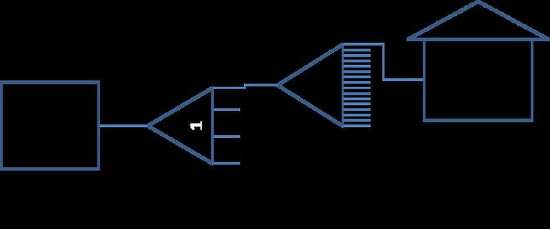 Esquema división fibras en FTTH GPON