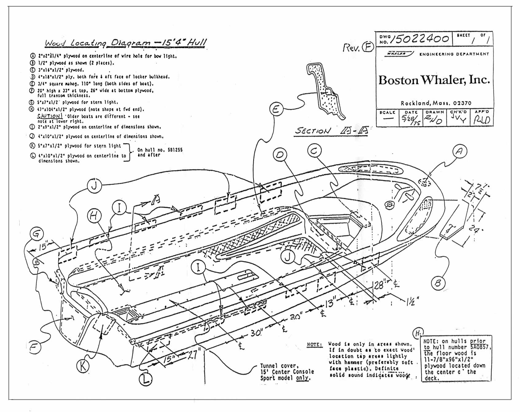1be8d 1968 Camaro Console Wiring Diagram Wiring Resources