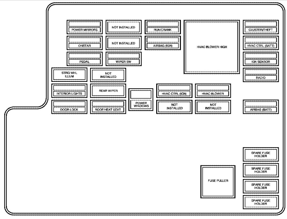 27 1996 Fuse Box Diagram - Wiring Database 2020