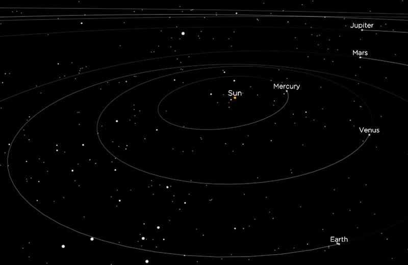 planetas_outubro_solarsystemscope_realistico