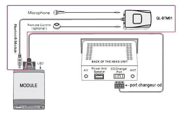 parrot ck3100 wiring diagram image 6