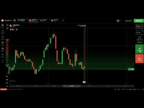 binary options trading strategy 5 minute ab