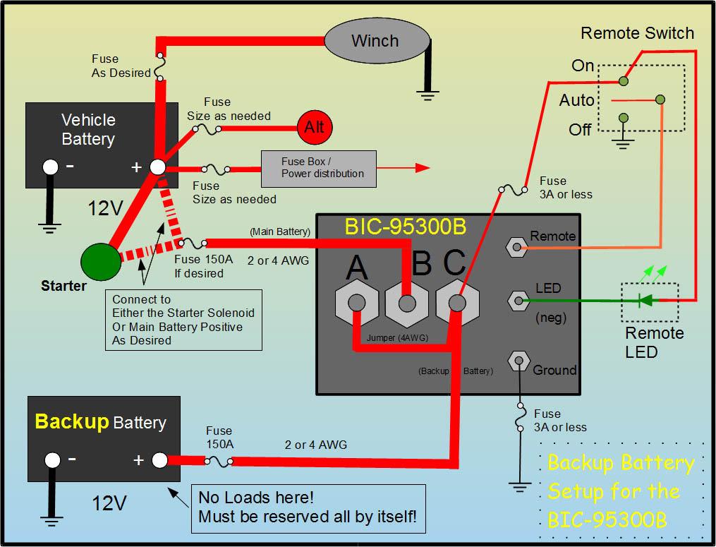 Diagram Trollbridge24 Combiner