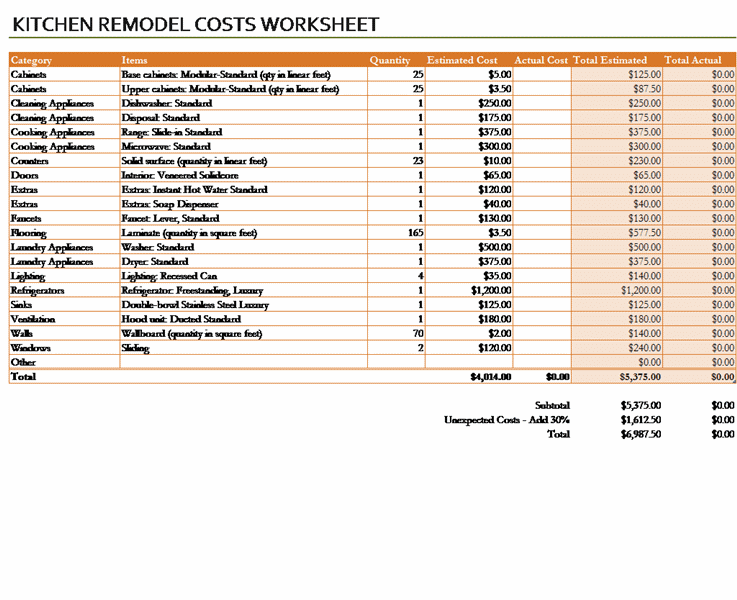 kitchen remodelling budget cost calculation template_104040658