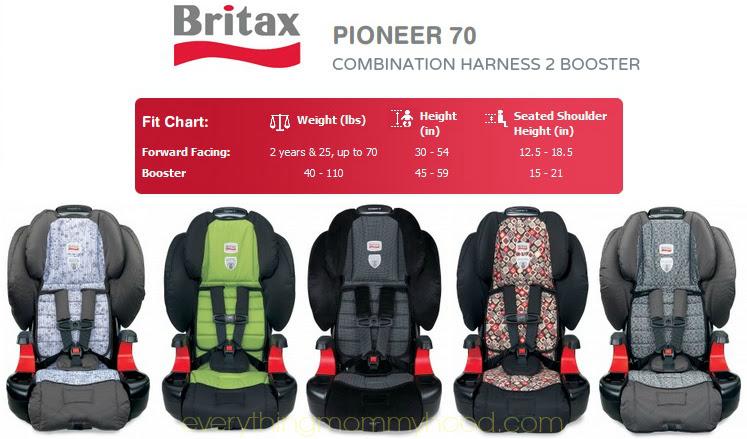 britaxpioneer70