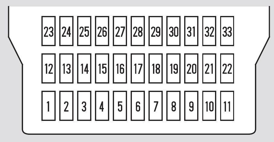 2006 Honda Ridgeline Fuse Box Wiring Diagram System Winner Norm Winner Norm Ediliadesign It