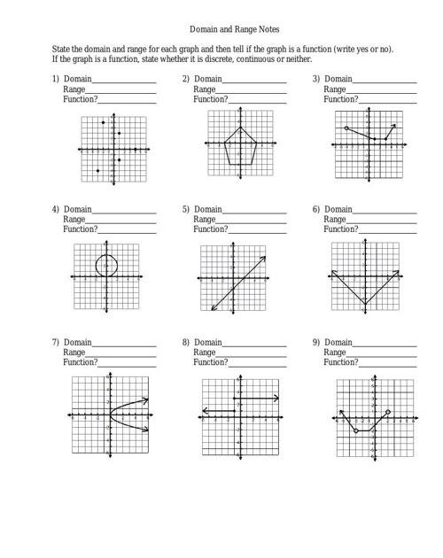 31 Domain And Range Worksheet Algebra 1   Ekerekizul