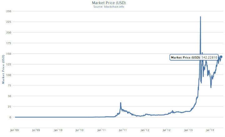 buy bitcoin cash philippines